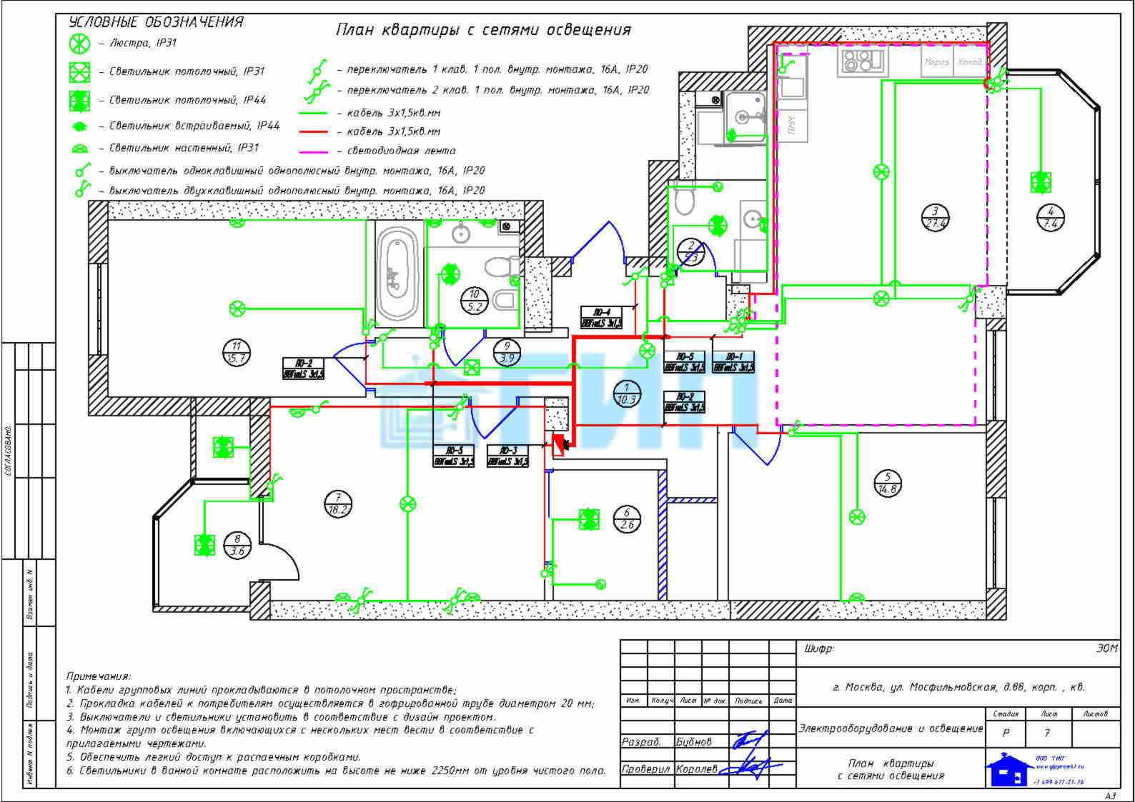 схема сетей вентиляции