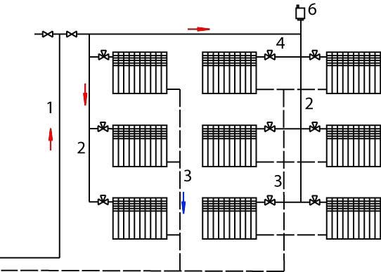 2 - подающий стояк.  Рис. 2. Двухтрубная вертикальная система водяного отопления с верхней разводкой.