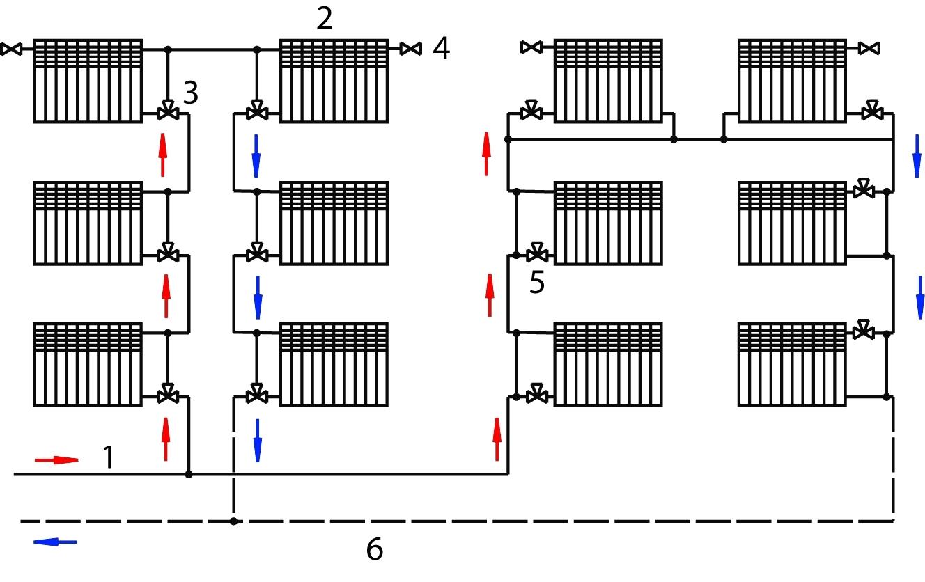 Рис. 5. Схема однотрубной системы отопления с нижней разводкой и П-образными стояками.  1 - подающая магистраль; 2...