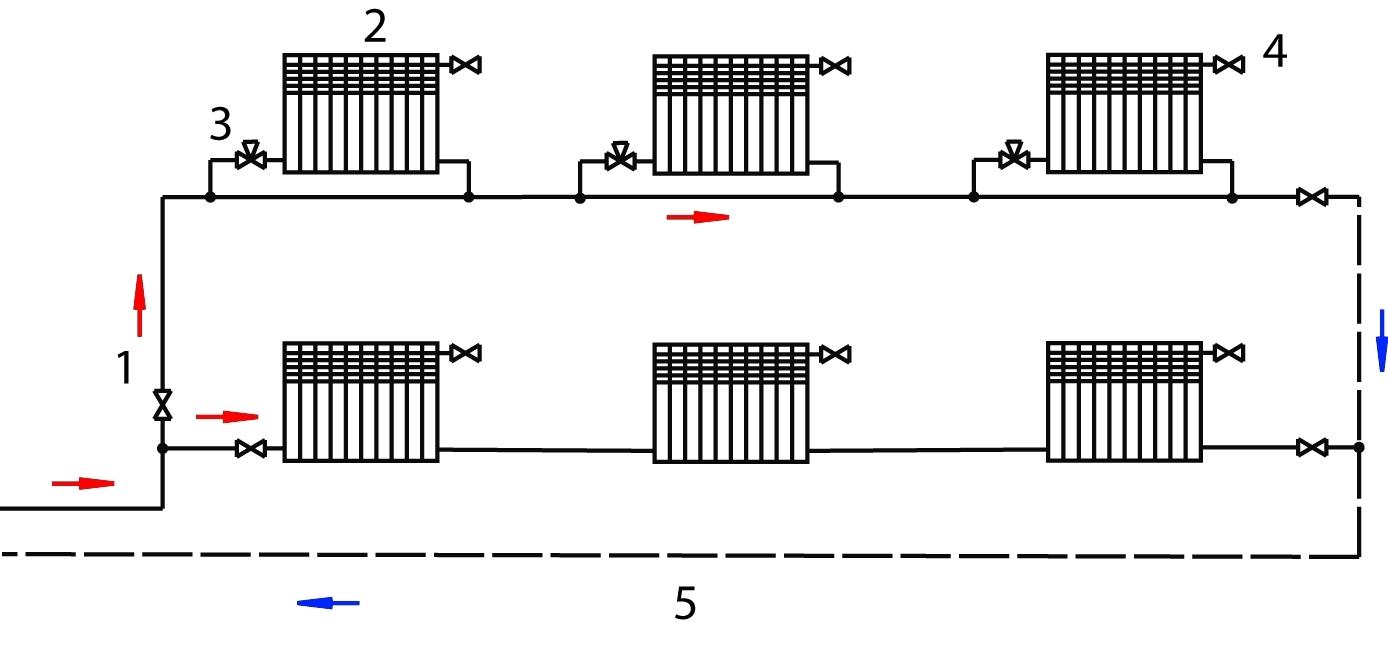 Рис. 6. Схема горизонтальной однотрубной системы отопления.