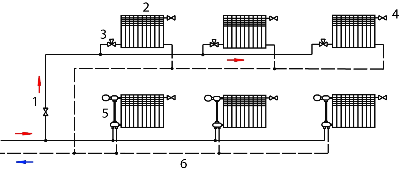 Схема однотрубной системы отопления с нижней разводкой