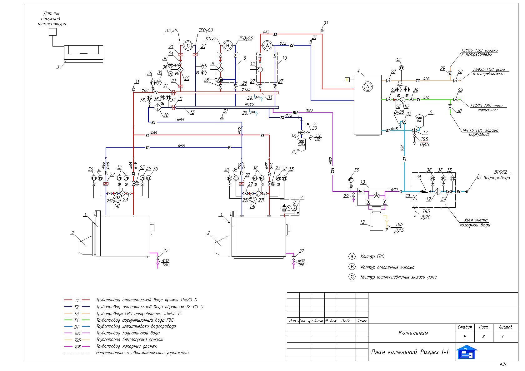 схемы проекты отопления частного дома