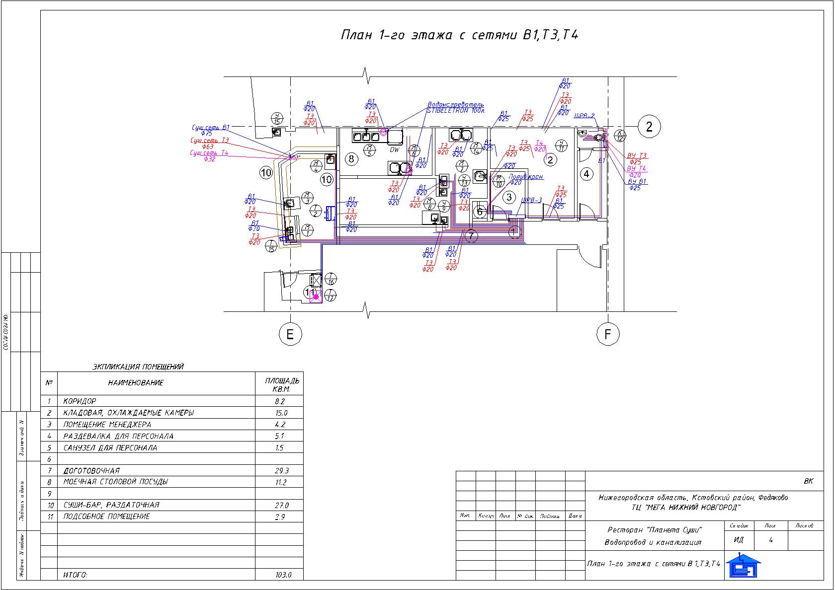 Схема узла водоснабжения в квартире