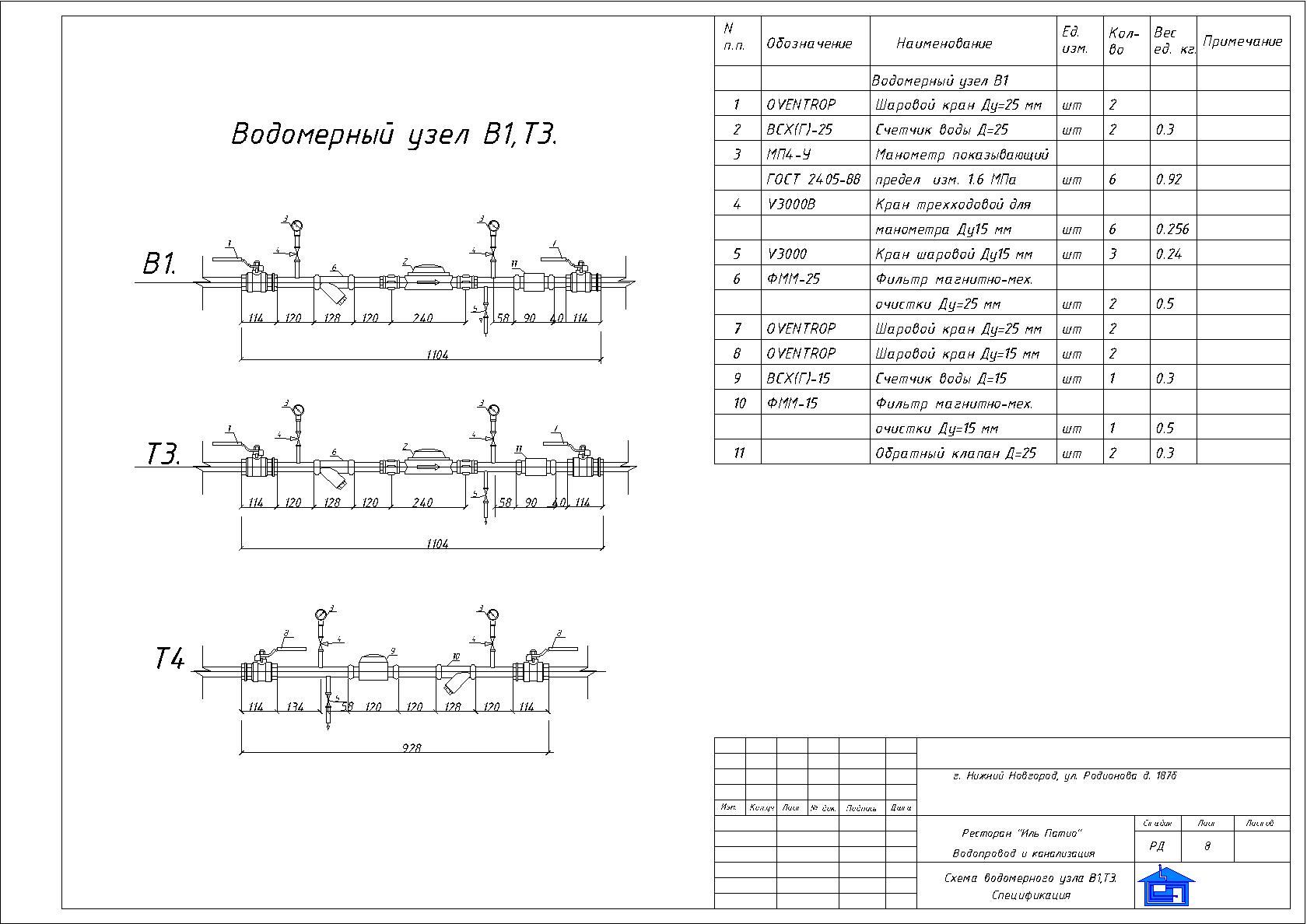Условная схема узла учёта