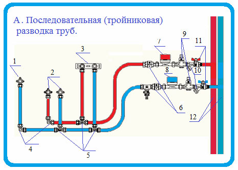 Тройниковая схема