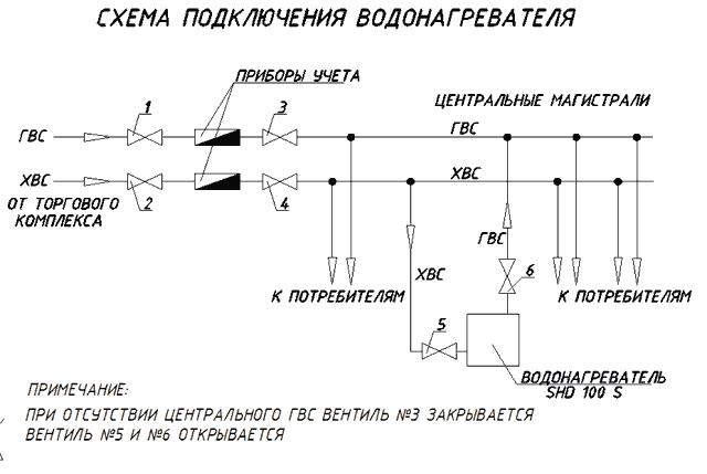 704 тм-т1 Руководство по проектированию генеральных